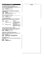 Ingersoll Rand SS3R2 GM Air Compressor Parts List Manual page 4