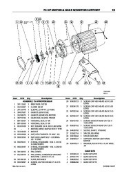 Ingersoll Rand SSR XFE EPE HPE SSR XF EP SSR XF EP XP 50 60 75 100 HP SSR ML MM MH 37 75 KW Air Compressor Parts List page 21