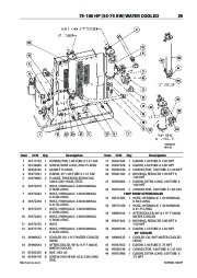 Ingersoll Rand SSR XFE EPE HPE SSR XF EP SSR XF EP XP 50 60 75 100 HP SSR ML MM MH 37 75 KW Air Compressor Parts List page 41